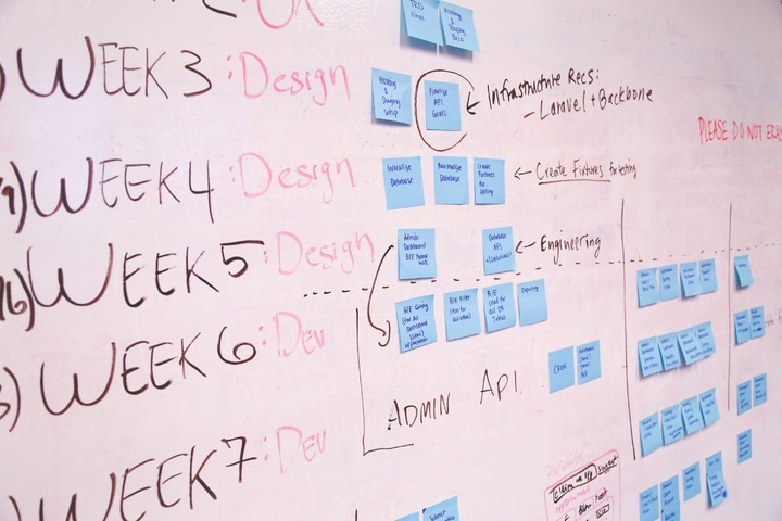 Creating an integration project plan from day 1 will ensure a much smoother transition