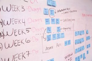 Weekly planning is a positive goal setting strategy for business success